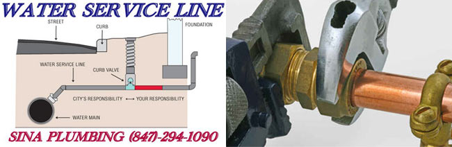 water service line sina plumbing Group Management